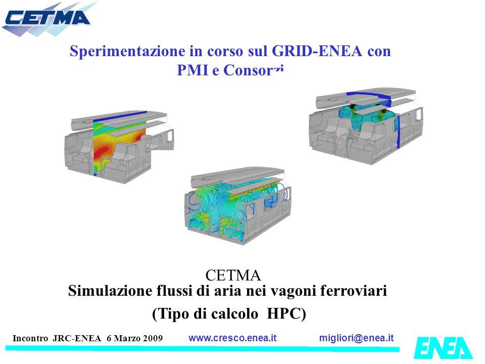 migliori@enea.itwww.cresco.enea.it Incontro JRC-ENEA 6 Marzo 2009 Sperimentazione in corso sul GRID-ENEA con PMI e Consorzi Simulazione flussi di aria