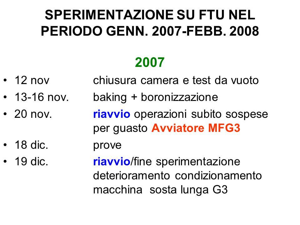 Situazione attuale 04/03/08 Decremento =5.410 -7 mbar/min