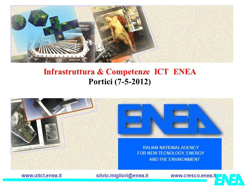 silvio.migliori@enea.itwww.cresco.enea.itwww.utict.enea.it Contents Infrastruttura ENEA-ICT & GRID/CLOUD Approccio Metodologico Virtual Lab Silvio Migliori ENEA-Unità Tecnica Sviluppo sistemi per l informatica e l ICT (UTICT) L infrastruttura ICT dei laboratori virtuali ENEA a supporto della ricerca industria & territorio