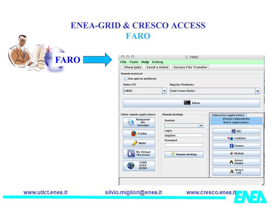 silvio.migliori@enea.itwww.cresco.enea.itwww.utict.enea.it ENEA-GRID & CRESCO ACCESS FARO Graphics terminal Frontend all O.S. FARO