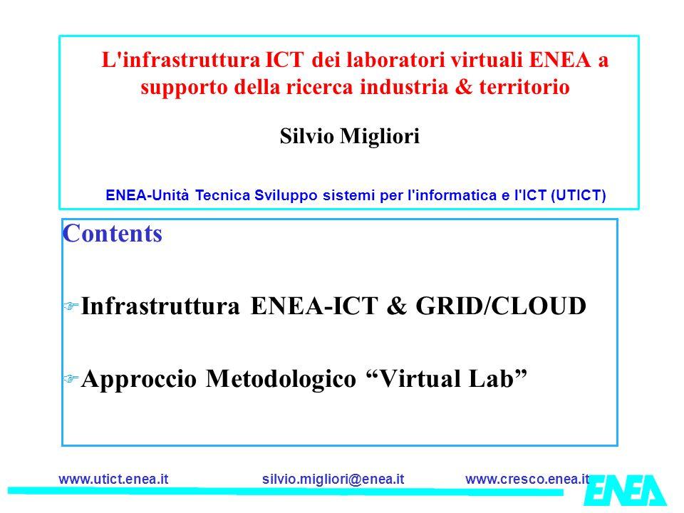 silvio.migliori@enea.itwww.cresco.enea.itwww.utict.enea.it Contents Infrastruttura ENEA-ICT & GRID/CLOUD Approccio Metodologico Virtual Lab Silvio Mig