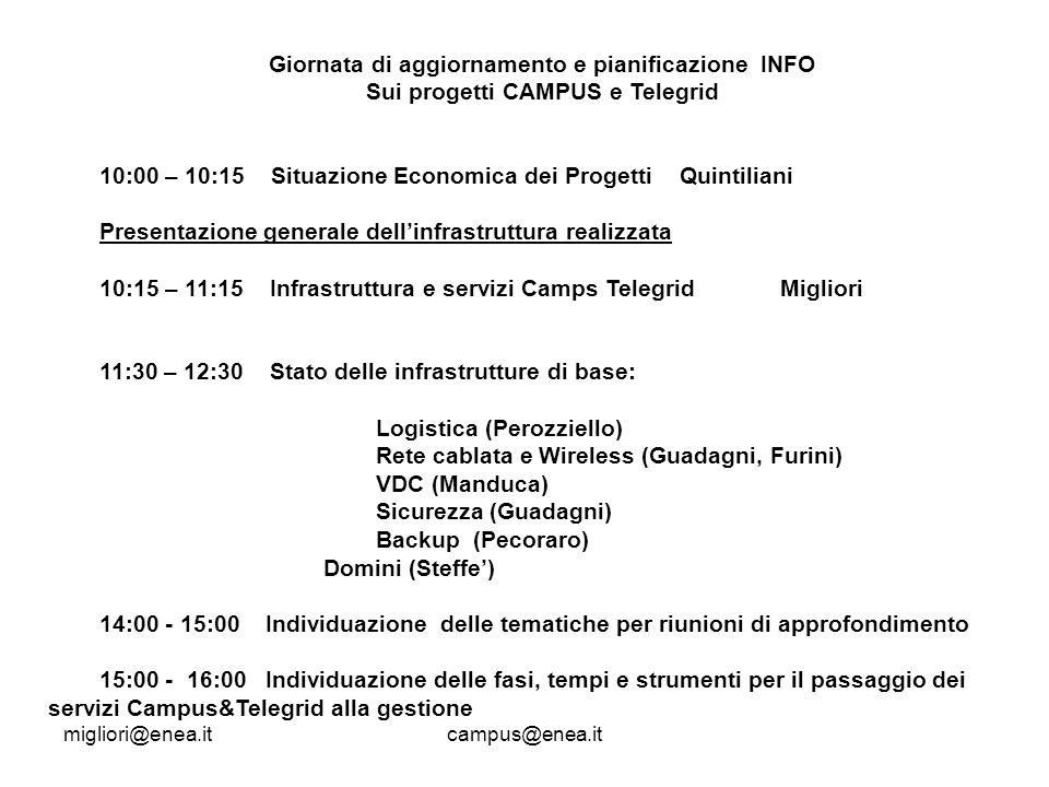 migliori@enea.itcampus@enea.it