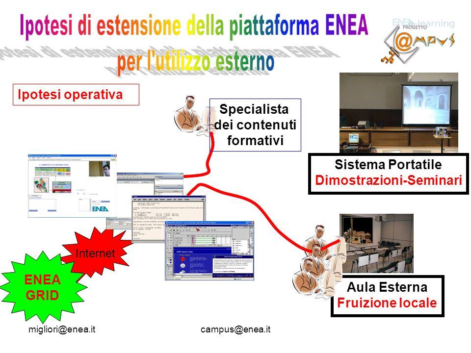 migliori@enea.itcampus@enea.it Sistema Portatile Dimostrazioni-Seminari Aula Esterna Fruizione locale Ipotesi operativa Internet ENEA GRID Specialista dei contenuti formativi