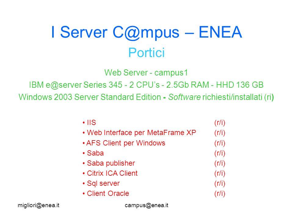 migliori@enea.itcampus@enea.it I Server C@mpus – ENEA Portici IIS(r/i) Web Interface per MetaFrame XP(r/i) AFS Client per Windows(r/i) Saba(r/i) Saba publisher(r/i) Citrix ICA Client(r/i) Sql server(r/i) Client Oracle (r/i) Web Server - campus1 IBM e@server Series 345 - 2 CPUs - 2.5Gb RAM - HHD 136 GB Windows 2003 Server Standard Edition - Software richiesti/installati (ri)