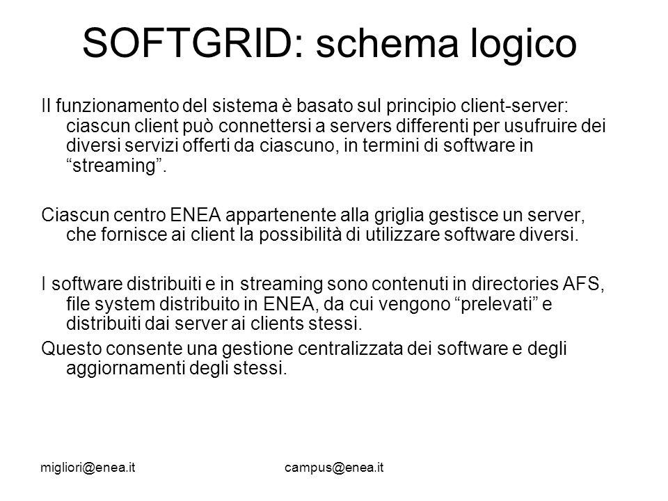 migliori@enea.itcampus@enea.it SOFTGRID: schema logico Il funzionamento del sistema è basato sul principio client-server: ciascun client può connettersi a servers differenti per usufruire dei diversi servizi offerti da ciascuno, in termini di software in streaming.