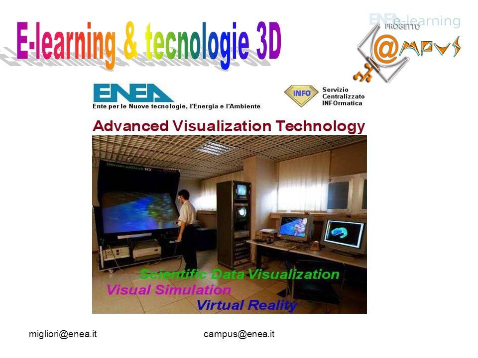 migliori@enea.itcampus@enea.it Portici Roma Nord Frascati Trisaia Brindisi ENEA GRID Integrazione sistemi 3D nelle aule di formazione