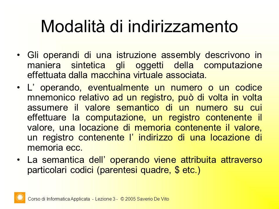 Corso di Informatica Applicata - Lezione 3 - © 2005 Saverio De Vito Modalità di indirizzamento Gli operandi di una istruzione assembly descrivono in m