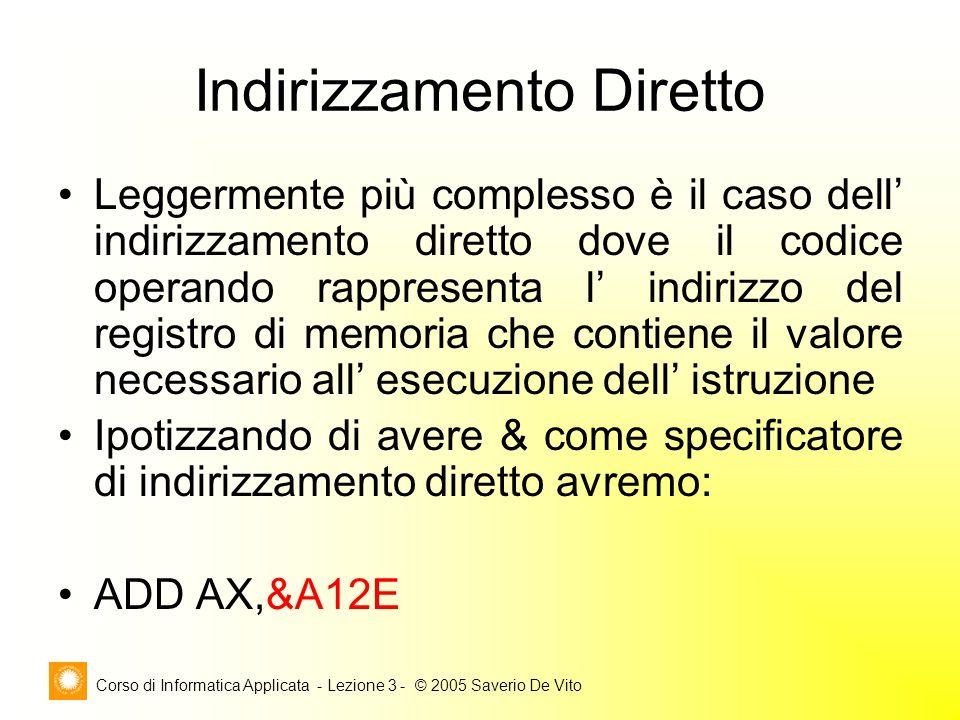 Corso di Informatica Applicata - Lezione 3 - © 2005 Saverio De Vito Indirizzamento Diretto Leggermente più complesso è il caso dell indirizzamento dir