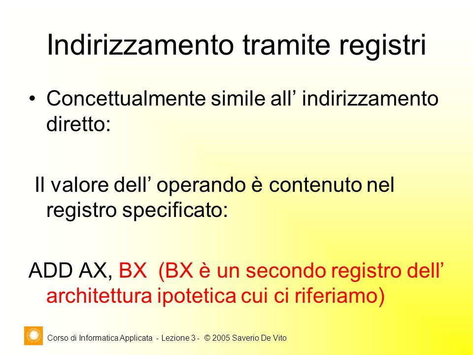 Corso di Informatica Applicata - Lezione 3 - © 2005 Saverio De Vito Indirizzamento tramite registri Concettualmente simile all indirizzamento diretto: