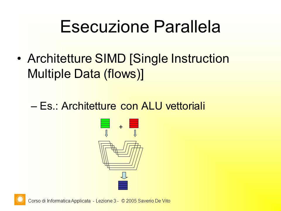 Corso di Informatica Applicata - Lezione 3 - © 2005 Saverio De Vito Esecuzione Parallela Architetture SIMD [Single Instruction Multiple Data (flows)]