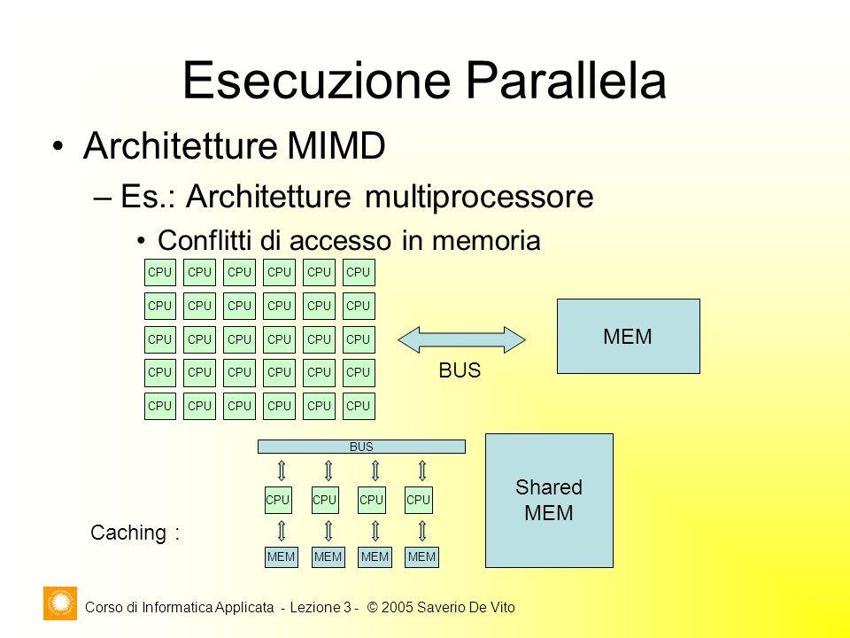 Corso di Informatica Applicata - Lezione 3 - © 2005 Saverio De Vito Esecuzione Parallela Architetture MIMD –Es.: Architetture multiprocessore Conflitti di accesso in memoria CPU MEM BUS Caching : CPU MEM BUS Shared MEM