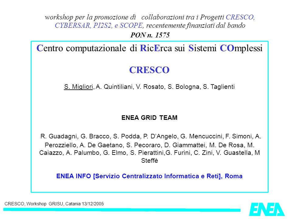 CRESCO, Workshop GRISU, Catania 13/12/2005 Agenda LENEA & GRID –Cenni storici –Linfrastruttura attuale –I progetti Telegrid & Campus Il progetto CRESCO –Principali Obiettivi –La struttura del progetto & Partner –Le aree applicative Coordinamento con gli altri progetti