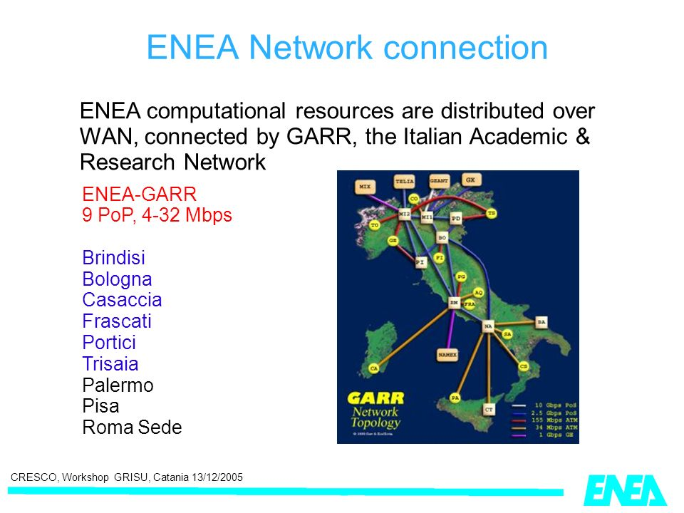 CRESCO, Workshop GRISU, Catania 13/12/2005 ENEA computational resources are distributed over WAN, connected by GARR, the Italian Academic & Research Network ENEA Network connection ENEA-GARR 9 PoP, 4-32 Mbps Brindisi Bologna Casaccia Frascati Portici Trisaia Palermo Pisa Roma Sede
