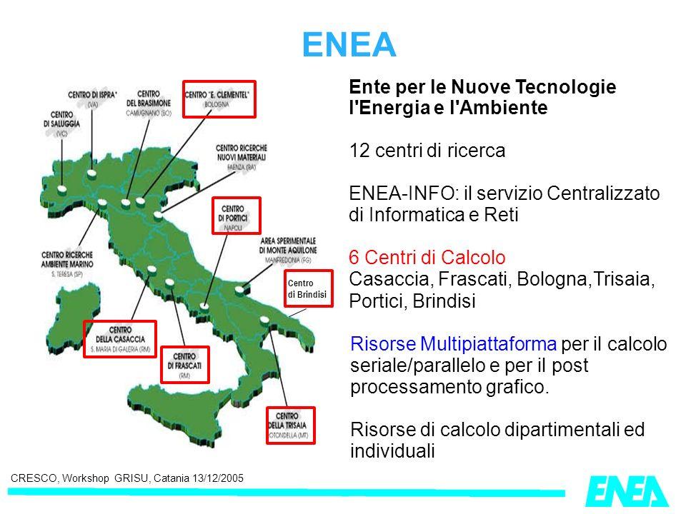 CRESCO, Workshop GRISU, Catania 13/12/2005 ENEA Ente per le Nuove Tecnologie l'Energia e l'Ambiente 12 centri di ricerca ENEA-INFO: il servizio Centra