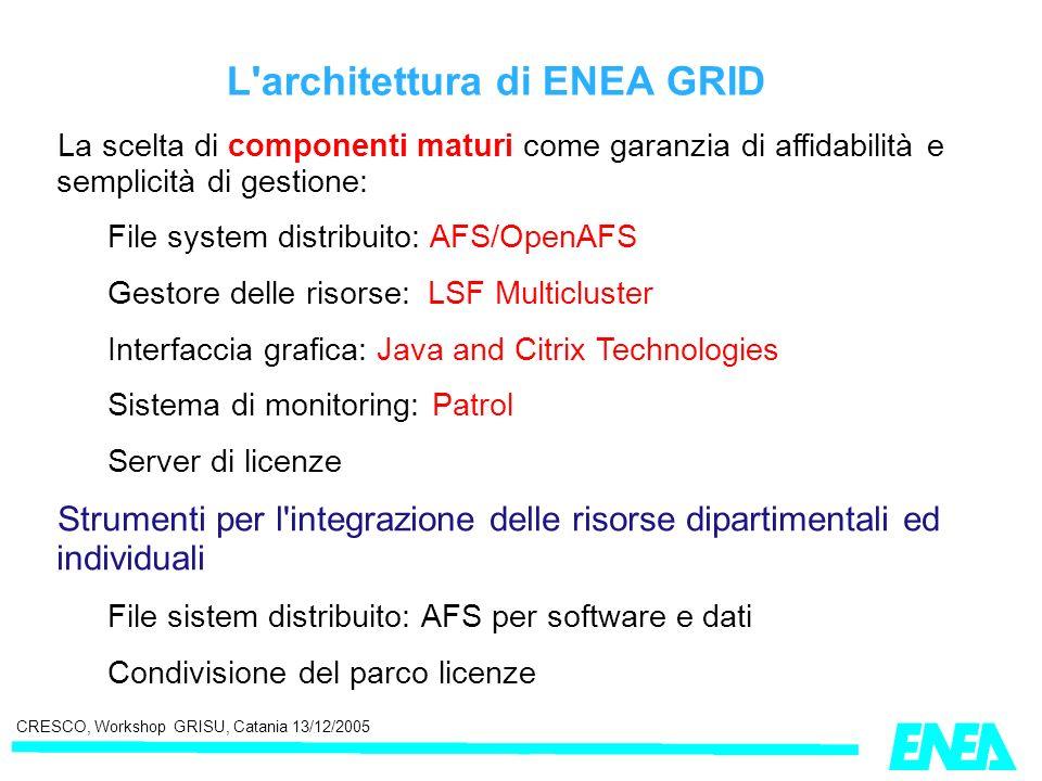 CRESCO, Workshop GRISU, Catania 13/12/2005 L'architettura di ENEA GRID La scelta di componenti maturi come garanzia di affidabilità e semplicità di ge