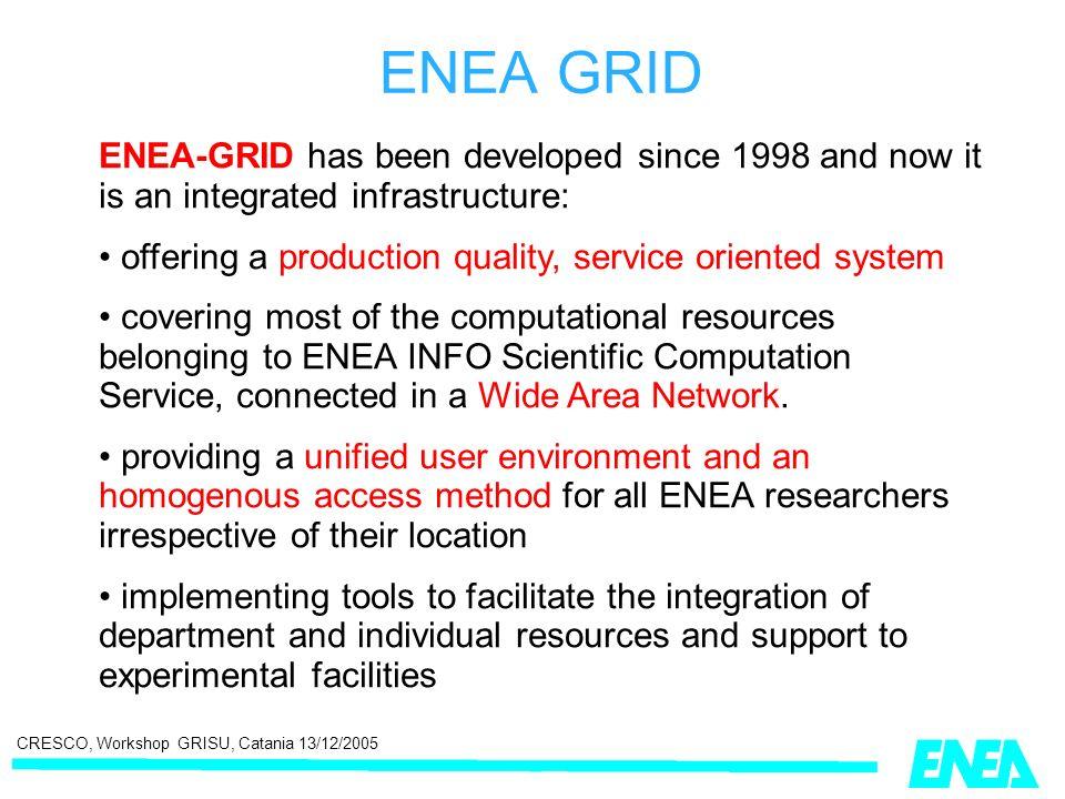 CRESCO, Workshop GRISU, Catania 13/12/2005 LSF Load Sharing Facility con l estensione MultiCluster [www.platform.com] Ambiente maturo e multipiattaforma Alta scalabilità (ENEA GRID ~300 cpu) WAN: multicluster.