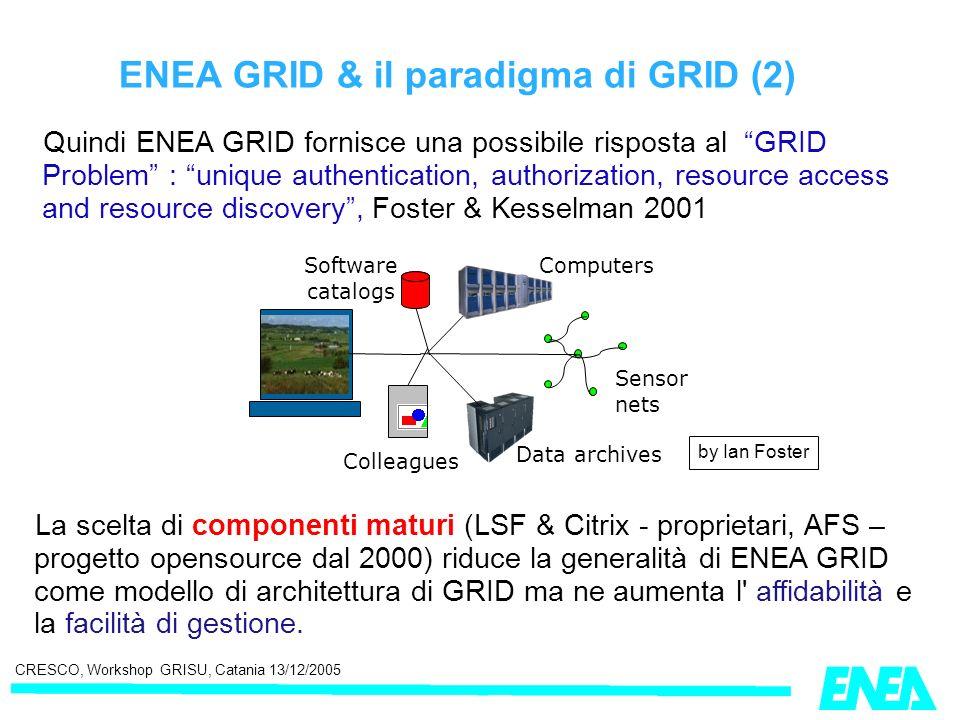 CRESCO, Workshop GRISU, Catania 13/12/2005 Quindi ENEA GRID fornisce una possibile risposta al GRID Problem : unique authentication, authorization, re