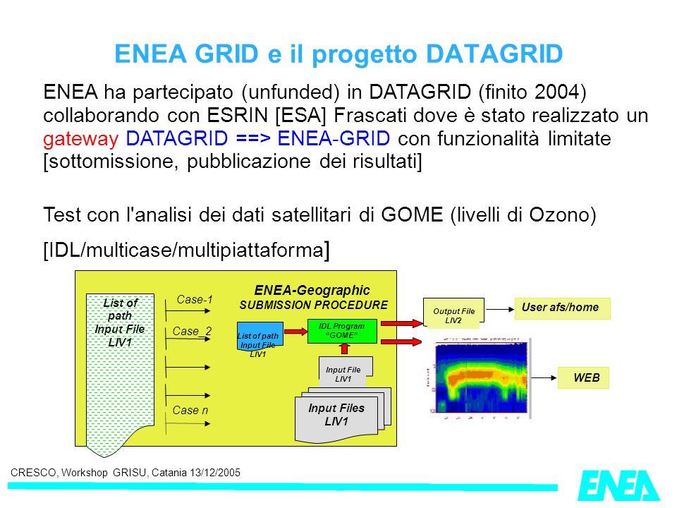 CRESCO, Workshop GRISU, Catania 13/12/2005 ENEA GRID e il progetto DATAGRID ENEA ha partecipato (unfunded) in DATAGRID (finito 2004) collaborando con