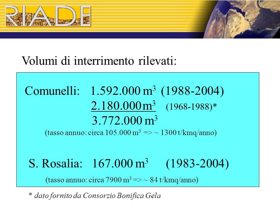 Volumi di interrimento rilevati: Comunelli: 1.592.000 m 3 (1988-2004) 2.180.000 m 3 (1968-1988)* 3.772.000 m 3 (tasso annuo: circa 105.000 m 3 => ~ 1300 t/kmq/anno) S.