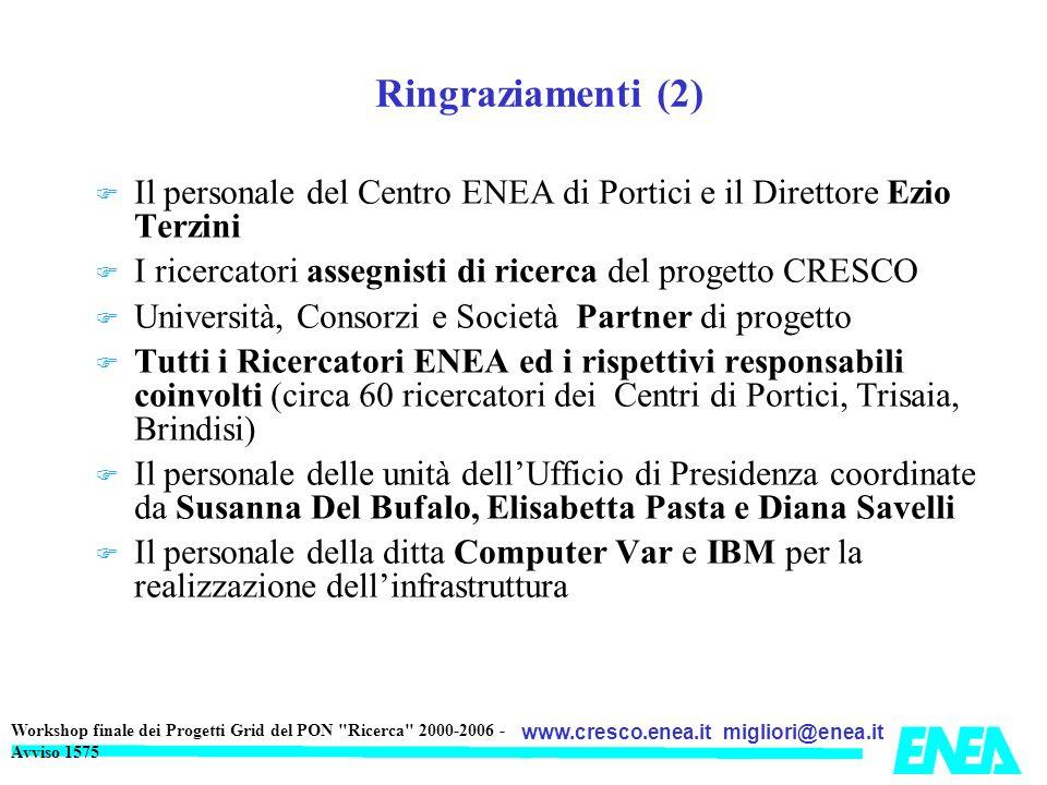 migliori@enea.itwww.cresco.enea.it Workshop finale dei Progetti Grid del PON Ricerca 2000-2006 - Avviso 1575 TELEMICROSCOPY & GRID - BASED COMPUTING REMOTE ACCESS FOR DATA ACQUISITION AND ANALYSIS Cell Centered Data Base CCDB IMAGING-INSTRUMENTS COMP.-RESOURCESMULTI-SCALE-DATA-BASES NETWORK ADV.-COMP.-GRAPHICS DATA ANALYSIS DATA ACQUISITION By-Mark Ellisman