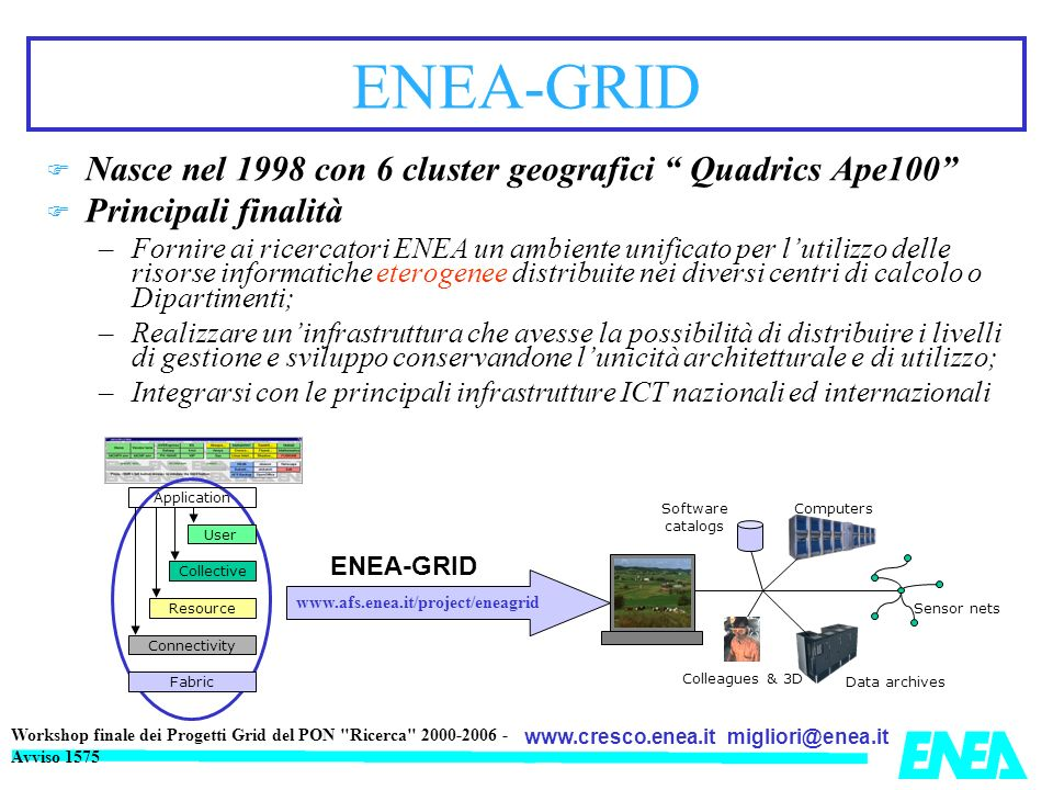 migliori@enea.itwww.cresco.enea.it Workshop finale dei Progetti Grid del PON Ricerca 2000-2006 - Avviso 1575 ENEA-GRID from the user point of view Main feature: –Access from any kind of connection –Sharing data in world wide areas (geographical file system AFS) –Access to the data from any kind of digital device client –Running any kind of programs –Access to National and International GRIDS Sensor nets Data archives Computers Portic i ( Roma-1 Bologna EU… BrindisiRoma-2 Trisaia Software catalogs Computers Sensor nets ENEA-GRID