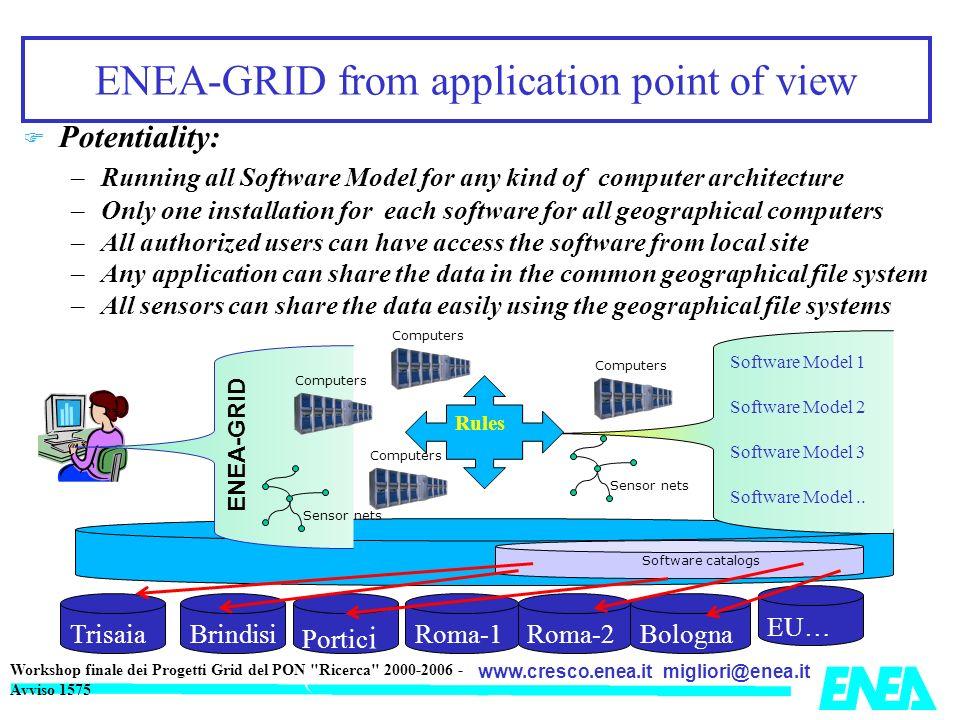 migliori@enea.itwww.cresco.enea.it Workshop finale dei Progetti Grid del PON Ricerca 2000-2006 - Avviso 1575 ENEA-GRID: Interoperabilità L interoperabiltà con gLite: realizzata col metodo SPAGO (Shared Proxy Approach for Grid Objects): una o piu macchine proxy gLite che condividono lo spazio disco con i worker node ENEA-GRID GARR PI2S 2 GARR G.