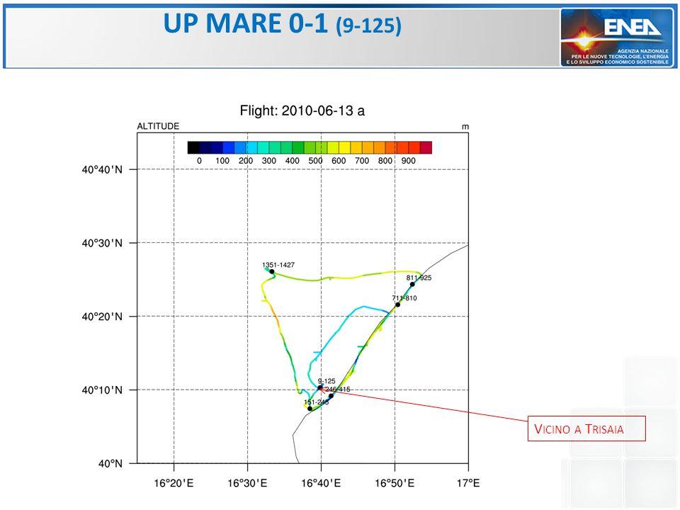 DOWN MARE 18-19 (2415-2495) V ENTO Direzione del vento beccata abbastanza bene(soprattutto dal 20x20 e soprattutto nei bassi strati).