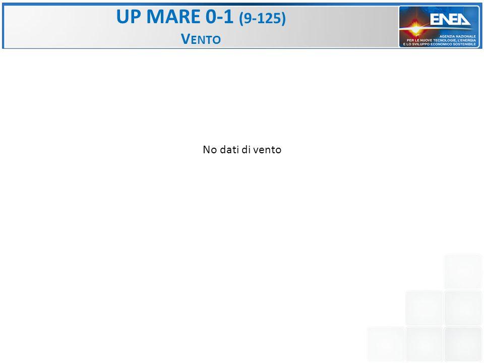 S UL M ARE DOWN MARE 6-7 (711-810)