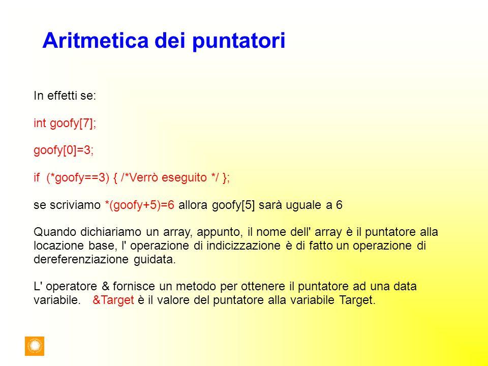 Aritmetica dei puntatori In effetti se: int goofy[7]; goofy[0]=3; if (*goofy==3) { /*Verrò eseguito */ }; se scriviamo *(goofy+5)=6 allora goofy[5] sa