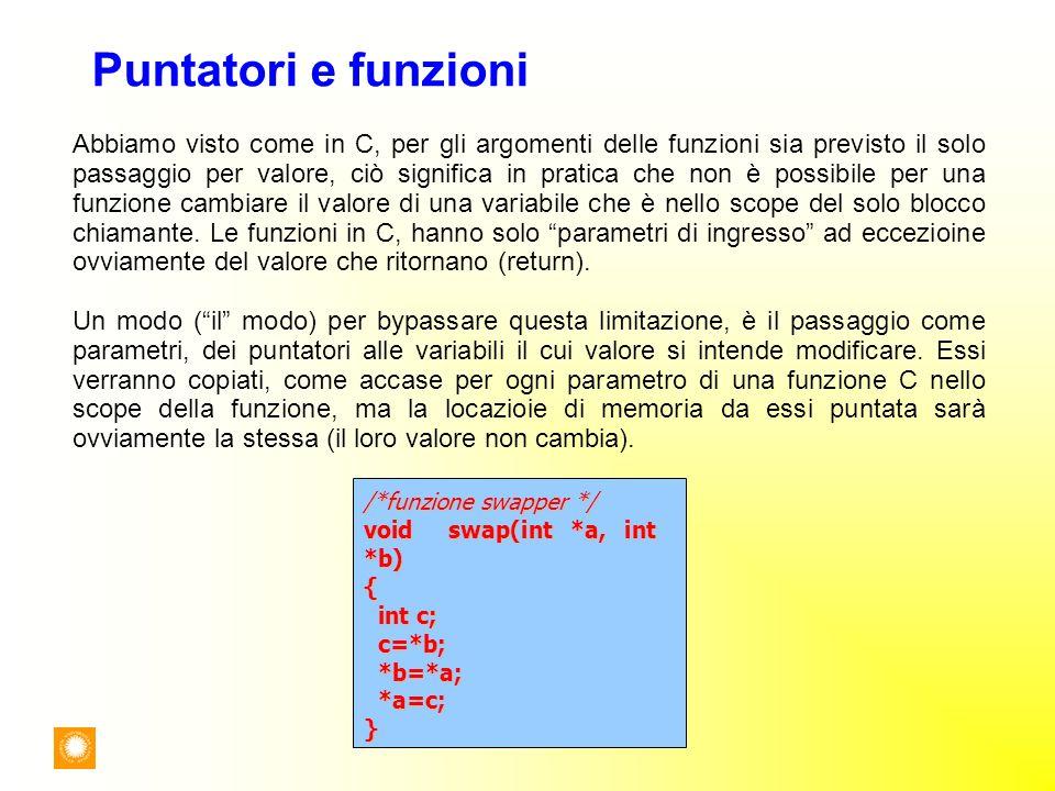 Puntatori e funzioni Abbiamo visto come in C, per gli argomenti delle funzioni sia previsto il solo passaggio per valore, ciò significa in pratica che