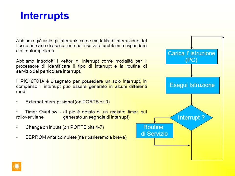 Interrupts Abbiamo già visto gli interrupts come modalità di interruzione del flusso primario di esecuzione per risolvere problemi o rispondere a stim