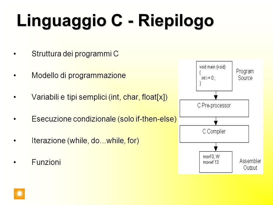 Struttura dei programmi C Modello di programmazione Variabili e tipi semplici (int, char, float[x]) Esecuzione condizionale (solo if-then-else) Iteraz