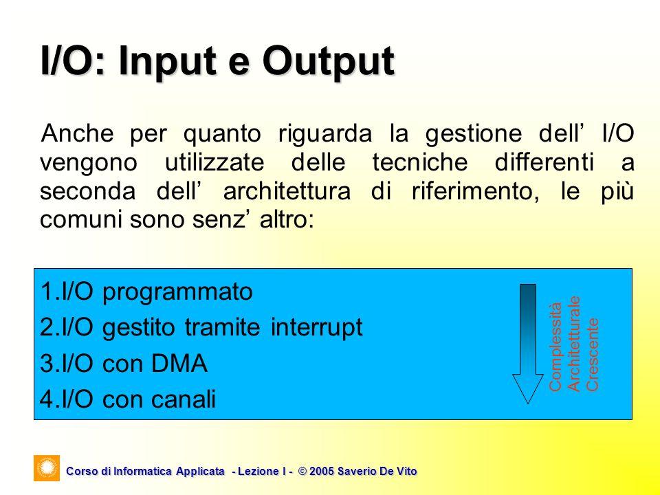 Corso di Informatica Applicata - Lezione I - © 2005 Saverio De Vito I/O: Input e Output Anche per quanto riguarda la gestione dell I/O vengono utilizz