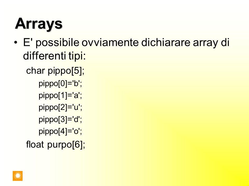 Arrays E' possibile ovviamente dichiarare array di differenti tipi: char pippo[5]; pippo[0]='b'; pippo[1]='a'; pippo[2]='u'; pippo[3]='d'; pippo[4]='o