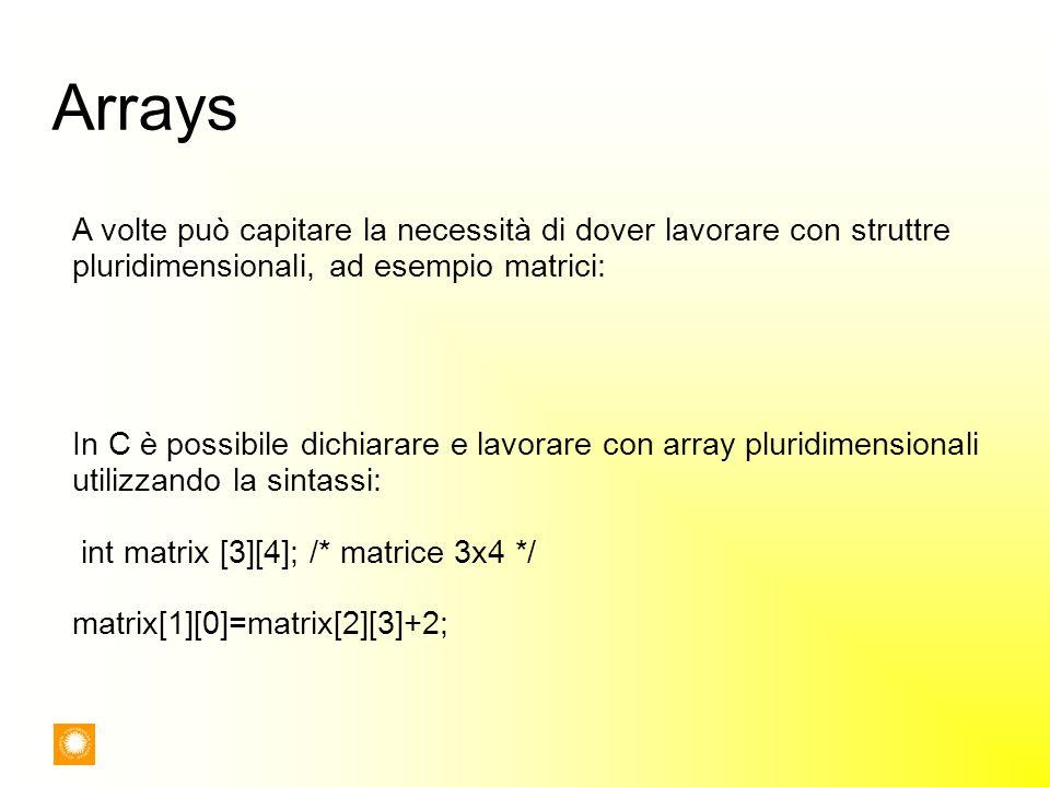 Arrays A volte può capitare la necessità di dover lavorare con struttre pluridimensionali, ad esempio matrici: In C è possibile dichiarare e lavorare