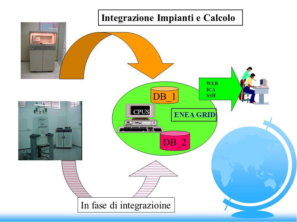 DB_2 DB_1 CPUS ENEA GRID WEB ICA SSH Integrazione Impianti e Calcolo In fase di integrazioine