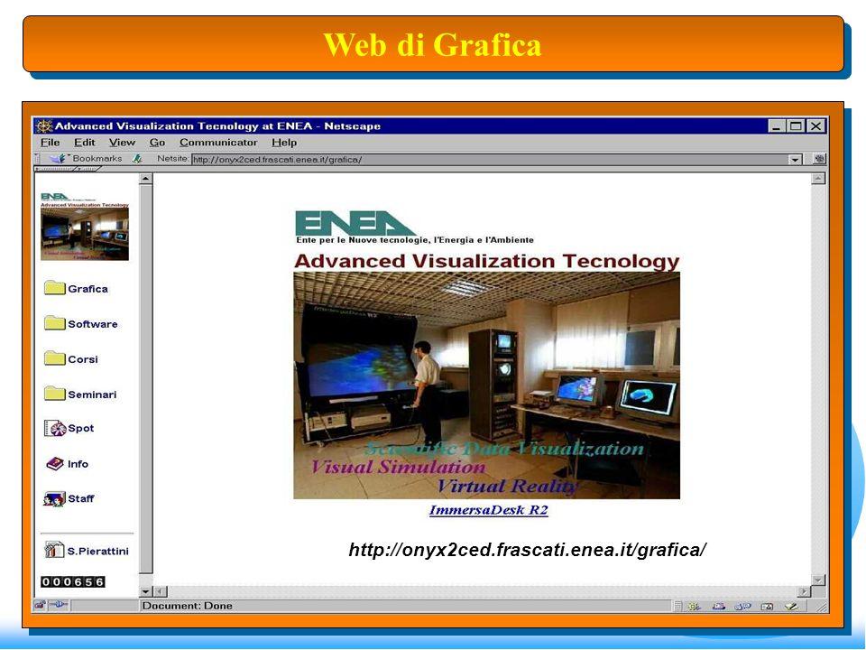 Web di Grafica http://onyx2ced.frascati.enea.it/grafica/