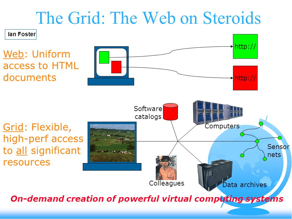 The Grid: The Web on Steroids On-demand creation of powerful virtual computing systems http:// Web: Uniform access to HTML documents Grid: Flexible, high-perf access to all significant resources Sensor nets Data archives Computers Software catalogs Colleagues Ian Foster