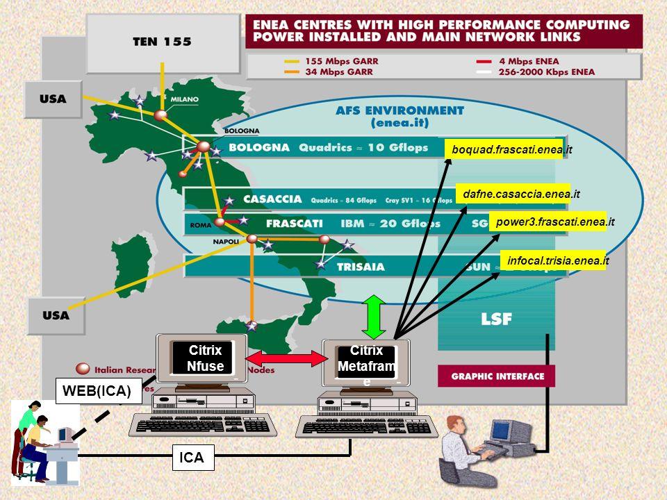 Citrix Metafram e Citrix Nfuse ICA WEB(ICA) power3.frascati.enea.it boquad.frascati.enea.it dafne.casaccia.enea.it infocal.trisia.enea.it