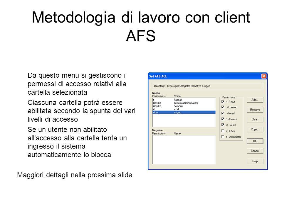 Metodologia di lavoro con client AFS Da questo menu si gestiscono i permessi di accesso relativi alla cartella selezionata Ciascuna cartella potrà ess
