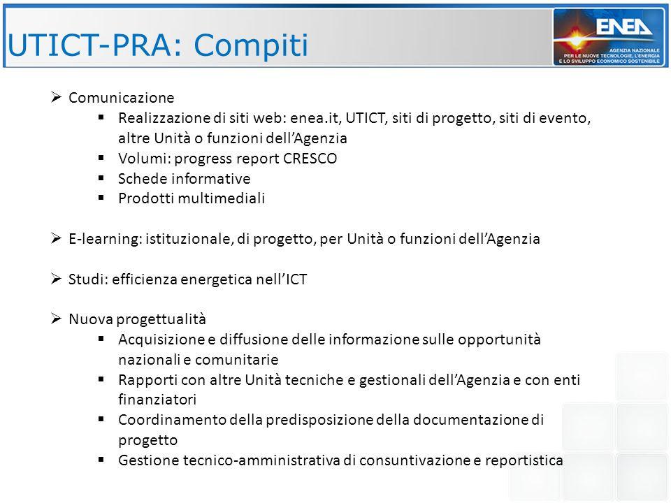 UTICT-PRA: Compiti Comunicazione Realizzazione di siti web: enea.it, UTICT, siti di progetto, siti di evento, altre Unità o funzioni dellAgenzia Volum