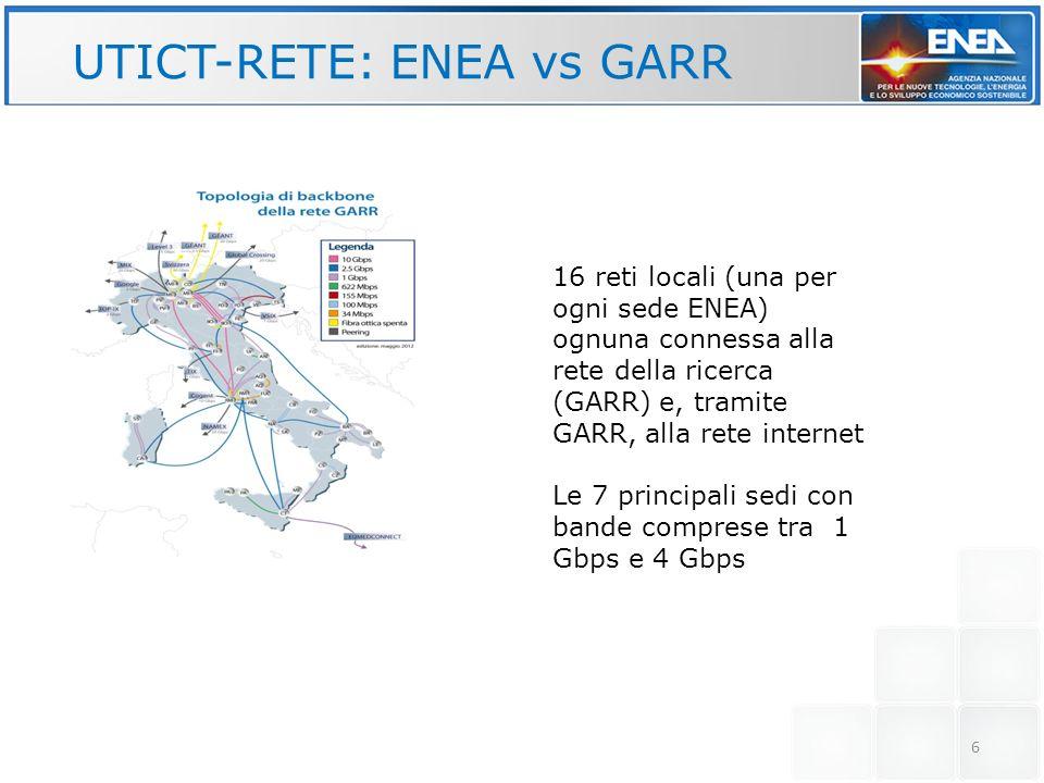 6 UTICT-RETE: ENEA vs GARR 16 reti locali (una per ogni sede ENEA) ognuna connessa alla rete della ricerca (GARR) e, tramite GARR, alla rete internet
