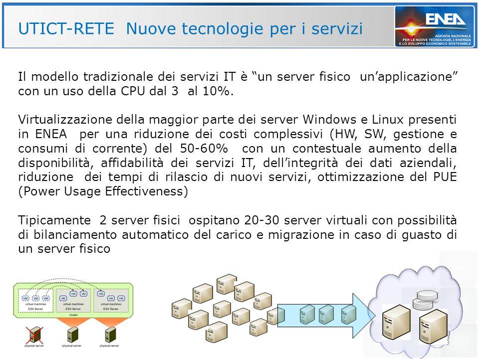 9 UTICT-RETE Nuove tecnologie per i servizi Il modello tradizionale dei servizi IT è un server fisico unapplicazione con un uso della CPU dal 3 al 10%