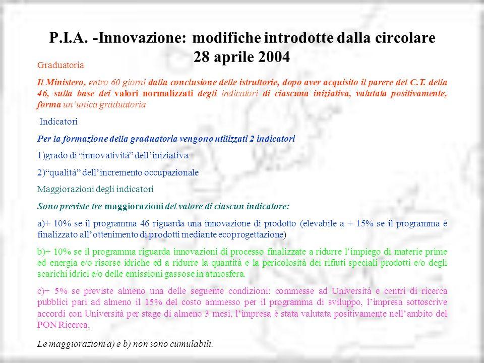 P.I.A. -Innovazione: modifiche introdotte dalla circolare 28 aprile 2004 Graduatoria Il Ministero, entro 60 giorni dalla conclusione delle istruttorie