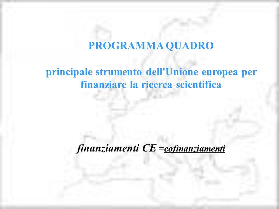 finanziamenti CE =cofìnanziamenti PROGRAMMA QUADRO principale strumento dell'Unione europea per finanziare la ricerca scientifica