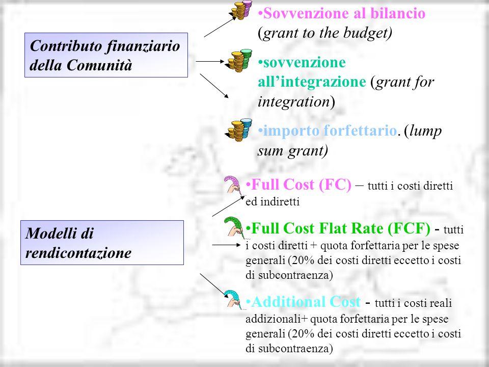 Contributo finanziario della Comunità Sovvenzione al bilancio (grant to the budget) sovvenzione allintegrazione (grant for integration) importo forfet