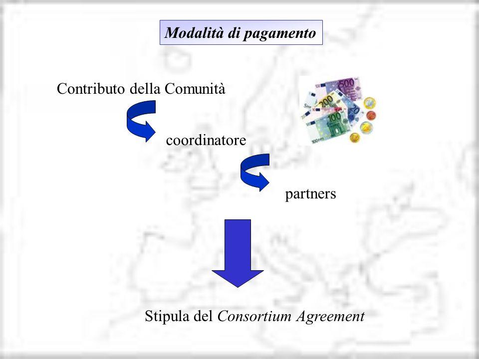 Modalità di pagamento Contributo della Comunità coordinatore partners Stipula del Consortium Agreement