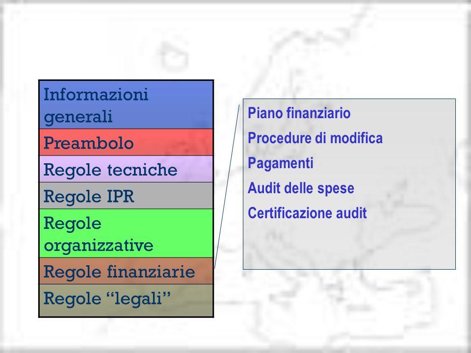 Informazioni generali Preambolo Regole tecniche Regole IPR Regole organizzative Regole finanziarie Regole legali Piano finanziario Procedure di modifi