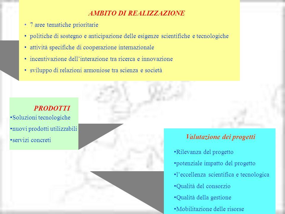 Soluzioni tecnologiche nuovi prodotti utilizzabili servizi concreti PRODOTTI Valutazione dei progetti Rilevanza del progetto potenziale impatto del pr