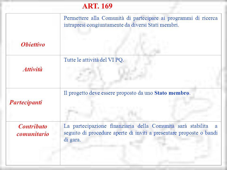 ART. 169 Obiettivo Permettere alla Comunità di partecipare ai programmi di ricerca intrapresi congiuntamente da diversi Stati membri. Attività Tutte l